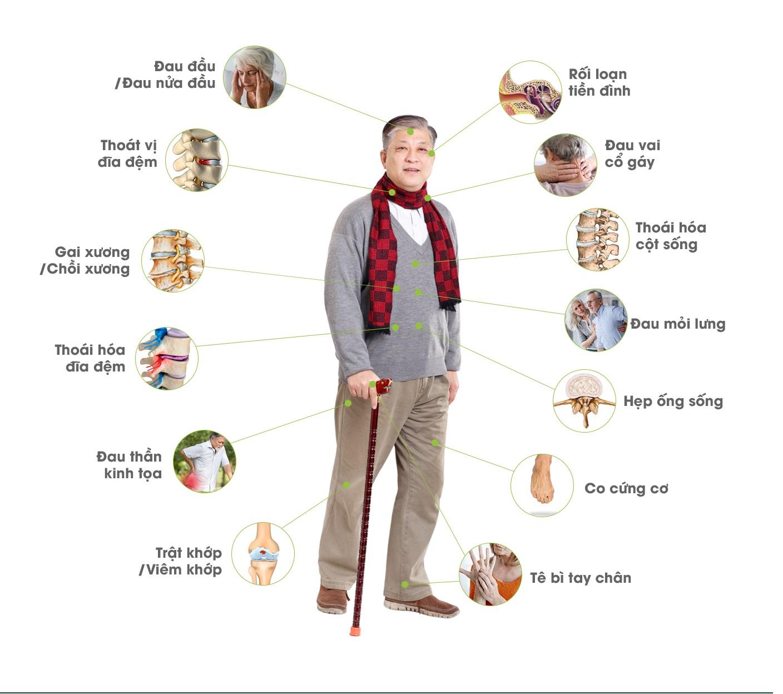 bệnh xương khớp ở người lớn tuổi
